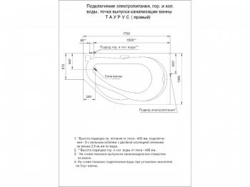 prodtmpimg/1520324375447_-_time_-_taurus-6-1400x1050.jpg