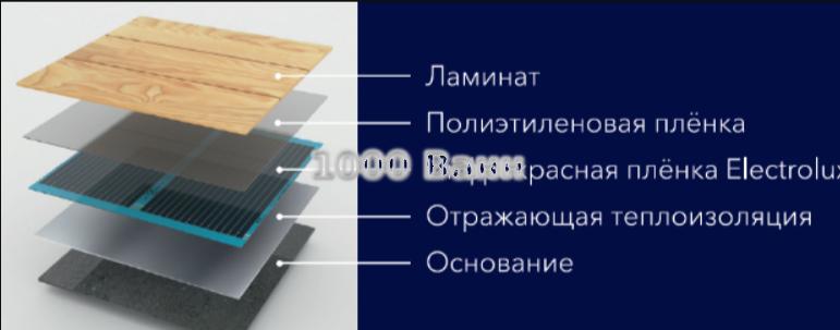 Теплоизоляция EnergoFloor Compact 5мм